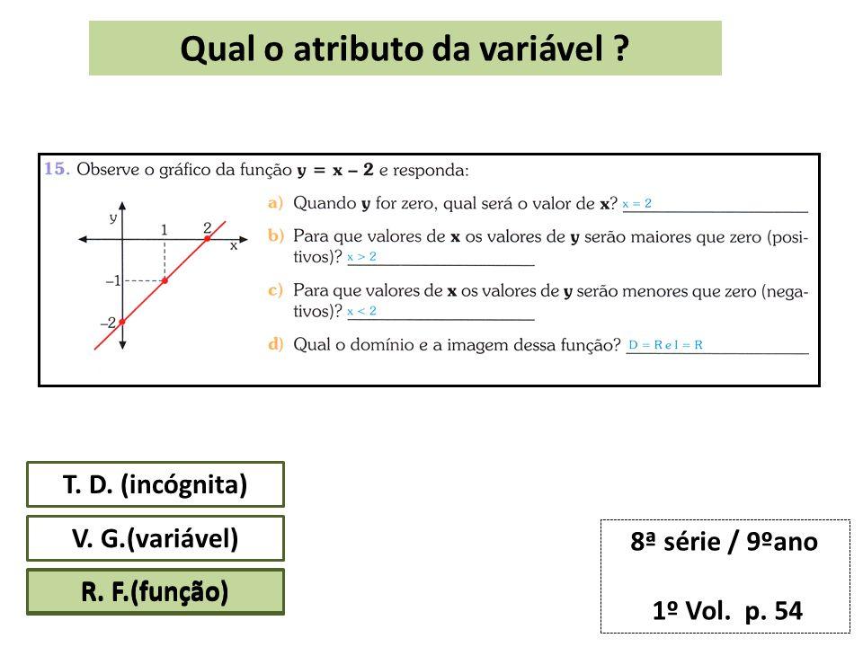 V. G.(variável) R. F.(função) 8ª série / 9ºano 1º Vol.
