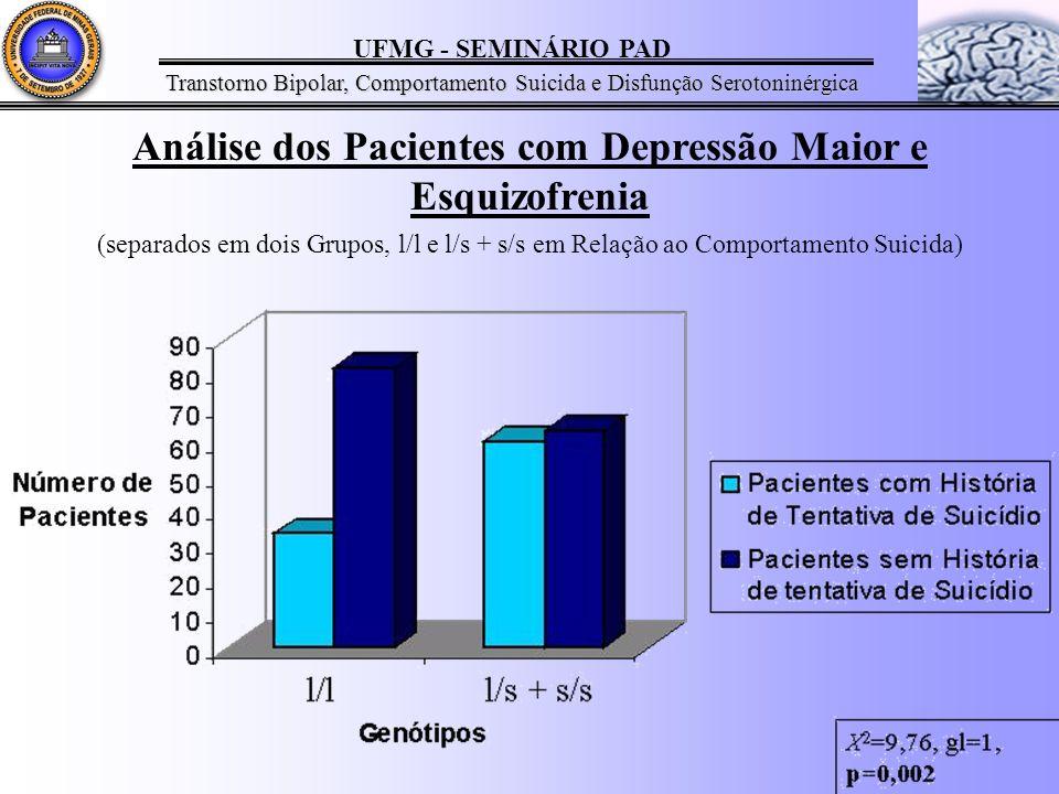 UFMG - SEMINÁRIO PAD Transtorno Bipolar, Comportamento Suicida e Disfunção Serotoninérgica