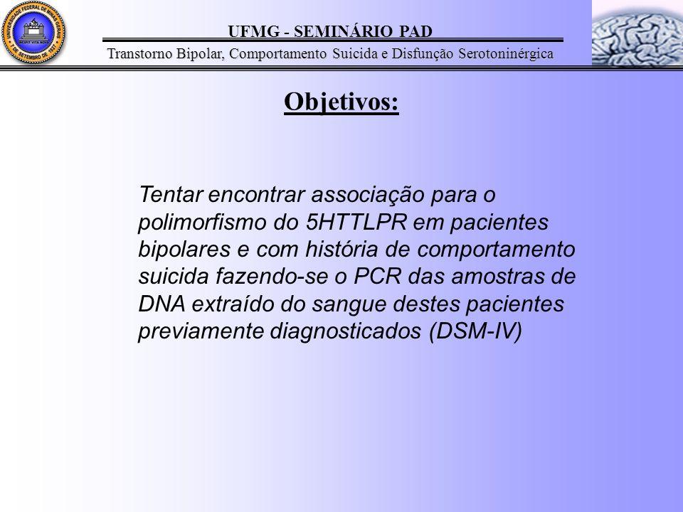 UFMG - SEMINÁRIO PAD Transtorno Bipolar, Comportamento Suicida e Disfunção Serotoninérgica Gel de Poliacrilamida 8,0%, de 20 centímetros, corado por s