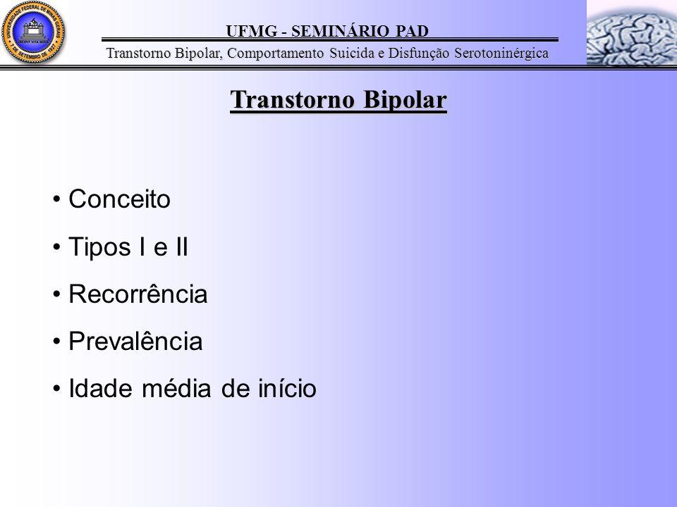 UFMG - SEMINÁRIO PAD Transtorno Bipolar, Comportamento Suicida e Disfunção Serotoninérgica Transtorno Bipolar Conceito Tipos I e II Recorrência Prevalência Idade média de início