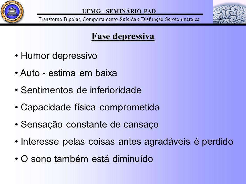 UFMG - SEMINÁRIO PAD Transtorno Bipolar, Comportamento Suicida e Disfunção Serotoninérgica O estado de humor está elevado - alegria contagiante ou irr