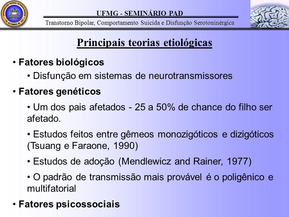 UFMG - SEMINÁRIO PAD Transtorno Bipolar, Comportamento Suicida e Disfunção Serotoninérgica Fatores biológicos Disfunção em sistemas de neurotransmissores Fatores genéticos Um dos pais afetados - 25 a 50% de chance do filho ser afetado.