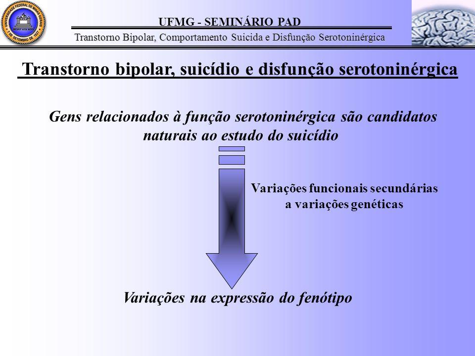 UFMG - SEMINÁRIO PAD Transtorno Bipolar, Comportamento Suicida e Disfunção Serotoninérgica Transtorno bipolar, suicídio e disfunção serotoninérgica Gens relacionados à função serotoninérgica são candidatos naturais ao estudo do suicídio Variações funcionais secundárias a variações genéticas Variações na expressão do fenótipo