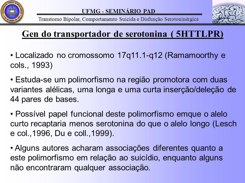 UFMG - SEMINÁRIO PAD Transtorno Bipolar, Comportamento Suicida e Disfunção Serotoninérgica Gen do transportador de serotonina ( 5HTTLPR) Localizado no cromossomo 17q11.1-q12 (Ramamoorthy e cols., 1993) Estuda-se um polimorfismo na região promotora com duas variantes alélicas, uma longa e uma curta inserção/deleção de 44 pares de bases.