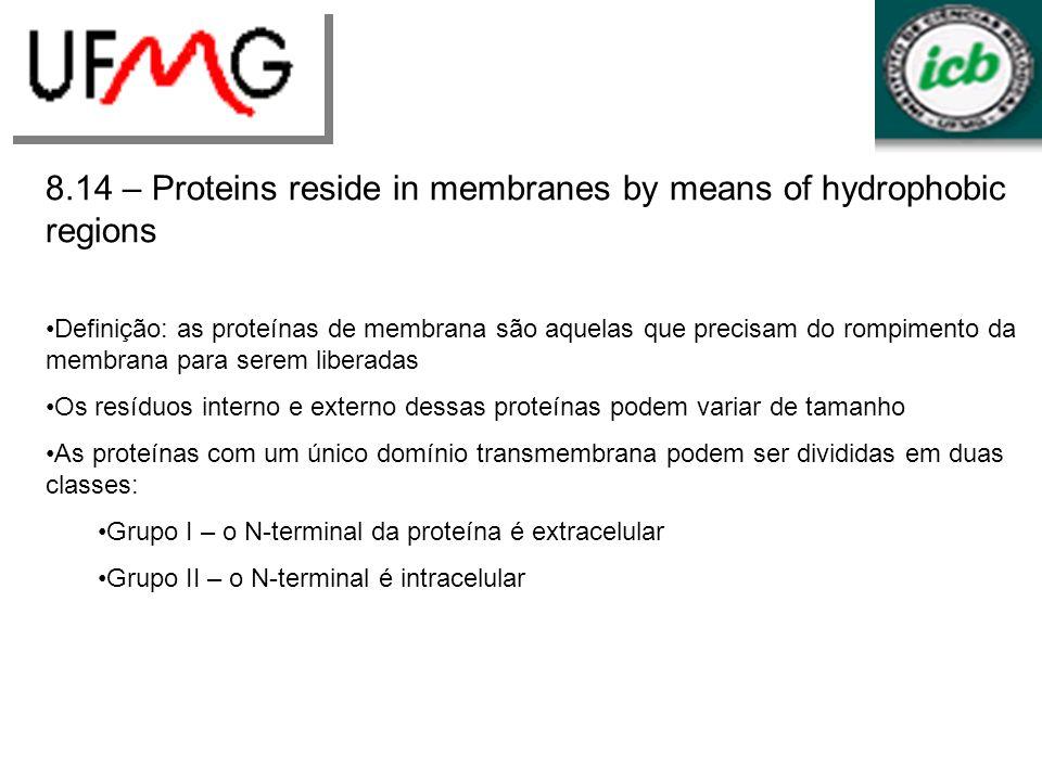 LGCMURLGA 8.14 – Proteins reside in membranes by means of hydrophobic regions Definição: as proteínas de membrana são aquelas que precisam do rompimen