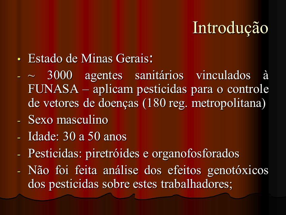 Introdução Introdução Estado de Minas Gerais : Estado de Minas Gerais : - ~ 3000 agentes sanitários vinculados à FUNASA – aplicam pesticidas para o co