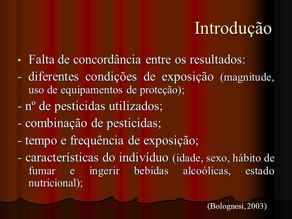 Introdução Introdução Falta de concordância entre os resultados: Falta de concordância entre os resultados: - diferentes condições de exposição (magni