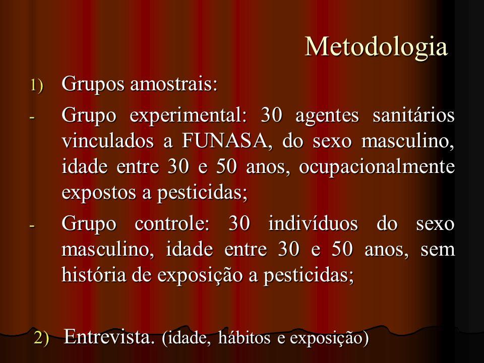 Metodologia Metodologia 1) Grupos amostrais: - Grupo experimental: 30 agentes sanitários vinculados a FUNASA, do sexo masculino, idade entre 30 e 50 a
