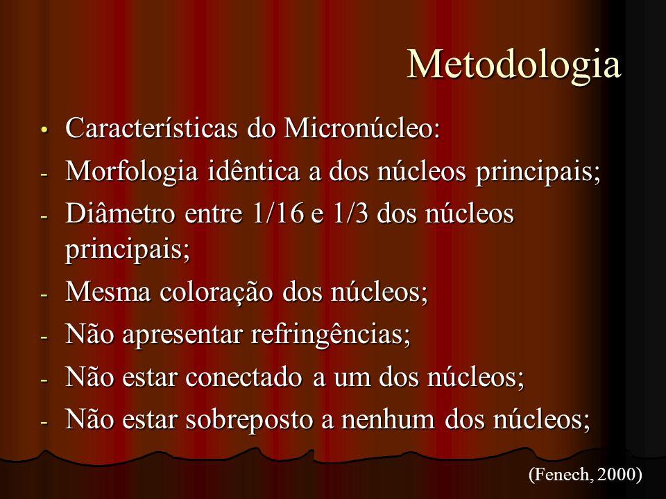 Metodologia Metodologia Características do Micronúcleo: Características do Micronúcleo: - Morfologia idêntica a dos núcleos principais; - Diâmetro ent