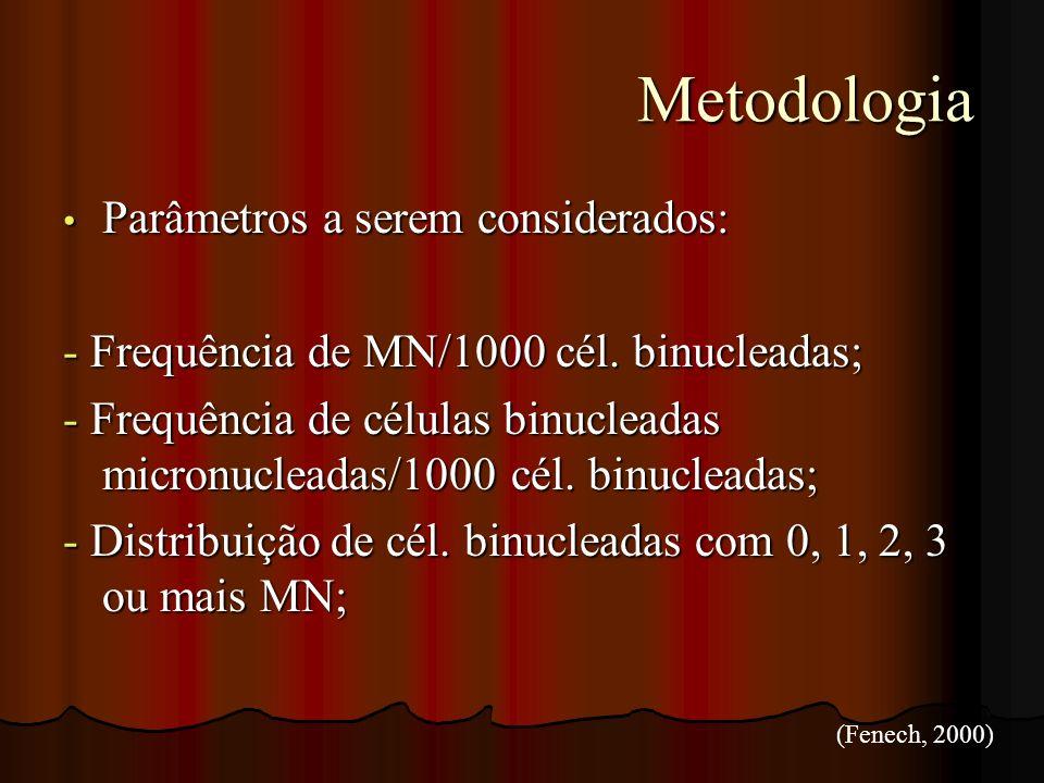 Metodologia Metodologia Parâmetros a serem considerados: Parâmetros a serem considerados: - Frequência de MN/1000 cél. binucleadas; - Frequência de cé
