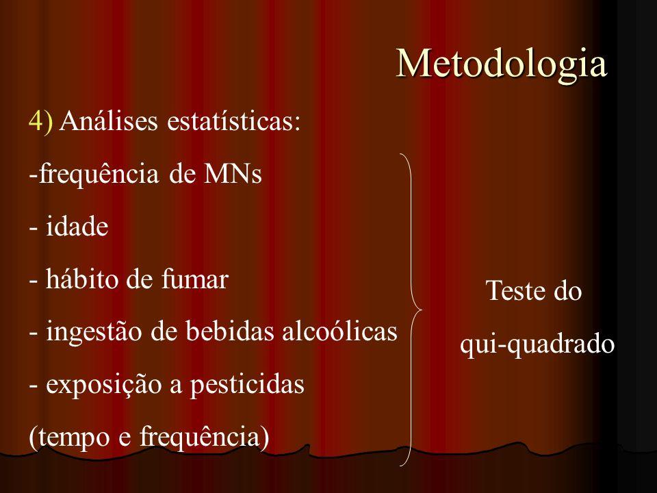 Metodologia Metodologia 4) Análises estatísticas: -frequência de MNs - idade - hábito de fumar - ingestão de bebidas alcoólicas - exposição a pesticid