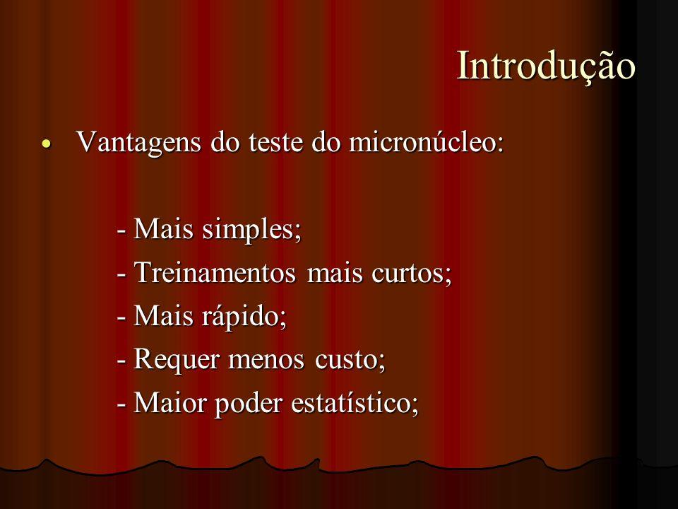 Introdução Introdução Vantagens do teste do micronúcleo: Vantagens do teste do micronúcleo: - Mais simples; - Mais simples; - Treinamentos mais curtos