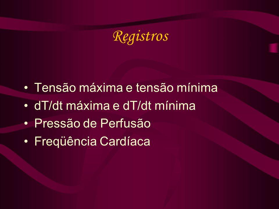 Registros Tensão máxima e tensão mínima dT/dt máxima e dT/dt mínima Pressão de Perfusão Freqüência Cardíaca