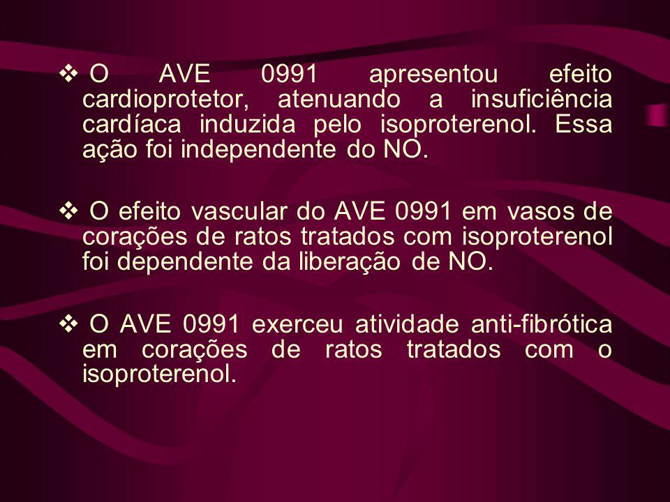 O AVE 0991 apresentou efeito cardioprotetor, atenuando a insuficiência cardíaca induzida pelo isoproterenol.