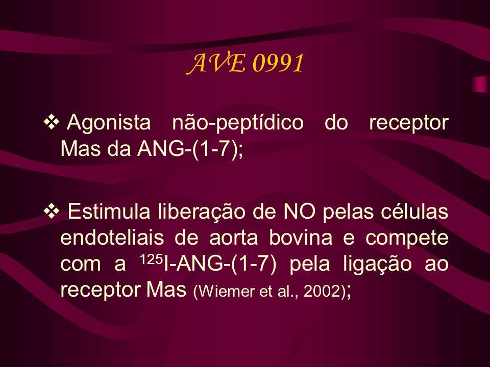 AVE 0991 Agonista não-peptídico do receptor Mas da ANG-(1-7); Estimula liberação de NO pelas células endoteliais de aorta bovina e compete com a 125 I-ANG-(1-7) pela ligação ao receptor Mas (Wiemer et al., 2002) ;