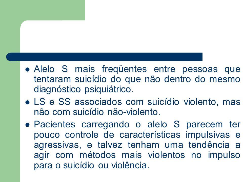 Alelo S mais freqüentes entre pessoas que tentaram suicídio do que não dentro do mesmo diagnóstico psiquiátrico. LS e SS associados com suicídio viole