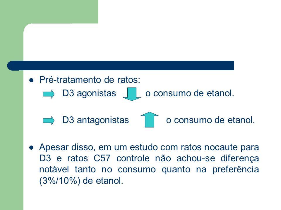 Pré-tratamento de ratos: D3 agonistas o consumo de etanol. D3 antagonistas o consumo de etanol. Apesar disso, em um estudo com ratos nocaute para D3 e