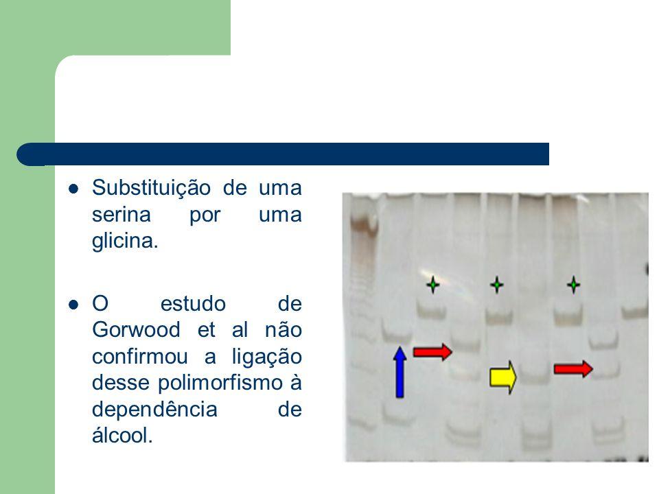Substituição de uma serina por uma glicina. O estudo de Gorwood et al não confirmou a ligação desse polimorfismo à dependência de álcool.