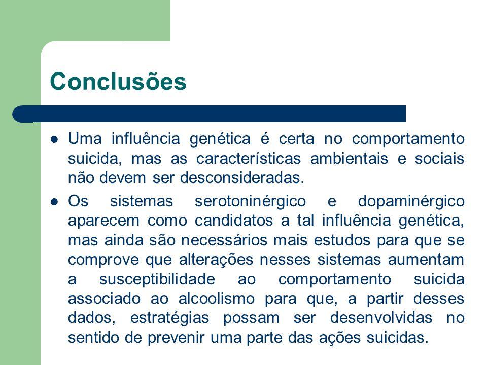 Conclusões Uma influência genética é certa no comportamento suicida, mas as características ambientais e sociais não devem ser desconsideradas. Os sis