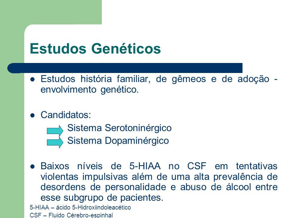 Estudos Genéticos Estudos história familiar, de gêmeos e de adoção - envolvimento genético. Candidatos: Sistema Serotoninérgico Sistema Dopaminérgico
