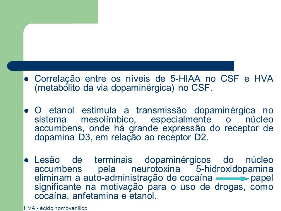 Correlação entre os níveis de 5-HIAA no CSF e HVA (metabólito da via dopaminérgica) no CSF. O etanol estimula a transmissão dopaminérgica no sistema m