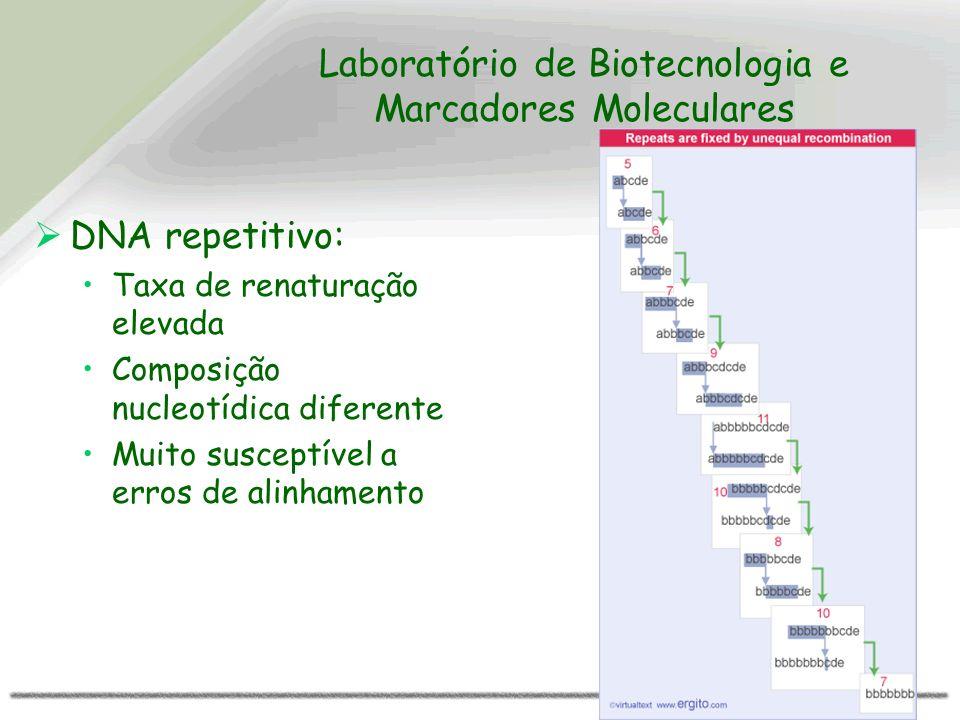 DNA repetitivo: Taxa de renaturação elevada Composição nucleotídica diferente Muito susceptível a erros de alinhamento