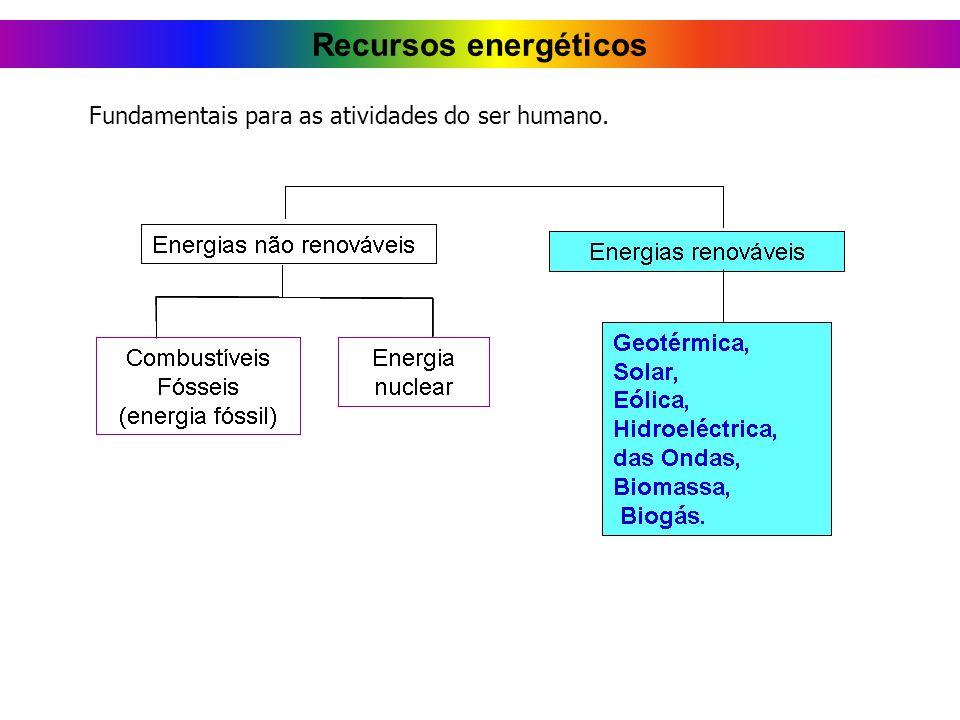 1 Recursos energéticos Recursos energéticos são tudo o que o Homem pode retirar da Natureza onde se obtém energia. Os recursos energéticos dividem-se