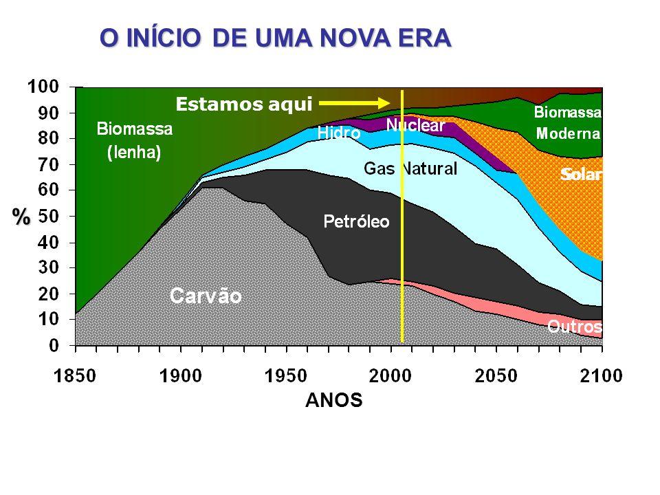 Tanto os sistemas naturais quanto os humanos são sensíveis às mudanças climáticas por causa de sua adaptabilidade limitada.