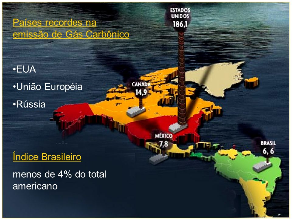 Em 2006, o presidente LULA alcançou a auto- suficiência em petróleo