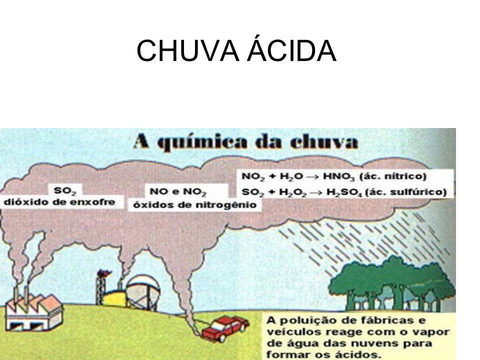SITUAÇÃO ATUAL DA CAMADA DE OZÔNIO Em setembro de 2000, com 29,78 milhões de Km 2 Em setembro de 2003, com 28,2 milhões de Km 2