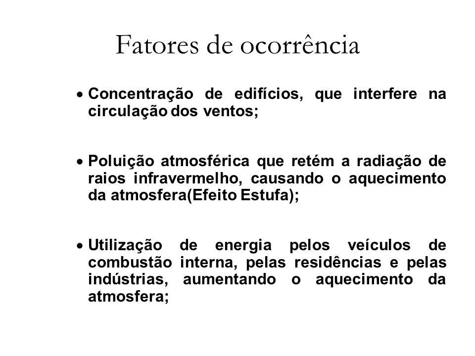 Fatores de ocorrência Ocorre nos centros das grandes cidades devido aos seguintes fatores: * Elevada capacidade de absorção de calor de superfícies ur