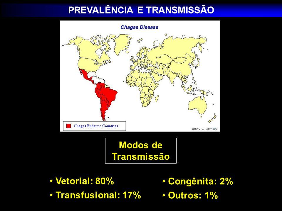 Reduções populacionais em T.infestans e em R.
