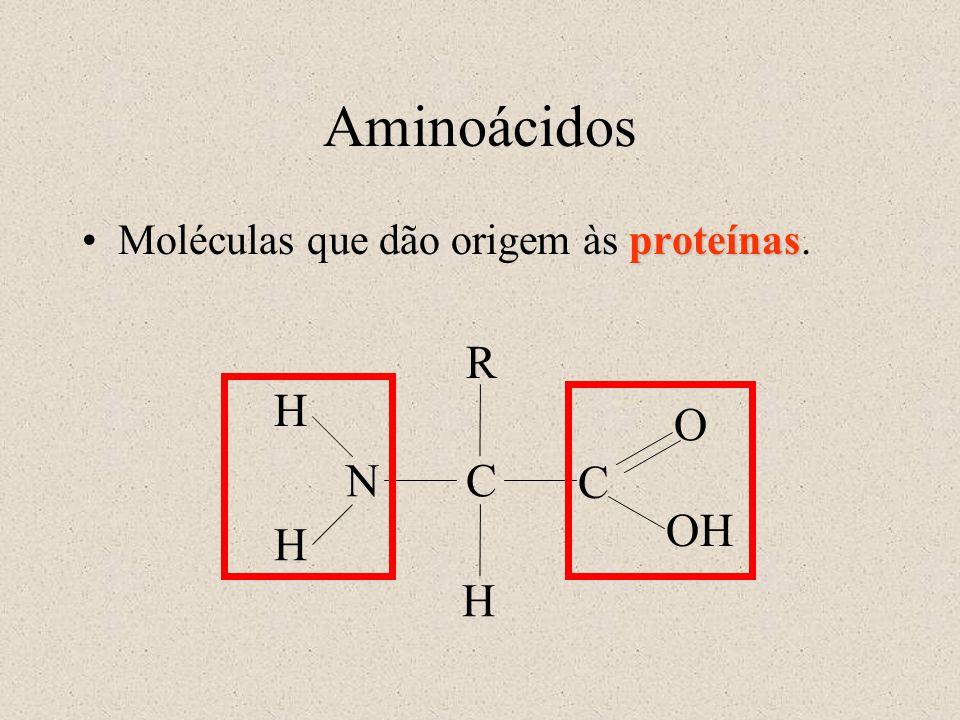 Aminoácidos proteínasMoléculas que dão origem às proteínas. CN H R C OH O H H