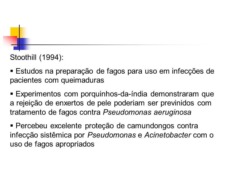 Stoothill (1994): Estudos na preparação de fagos para uso em infecções de pacientes com queimaduras Experimentos com porquinhos-da-índia demonstraram