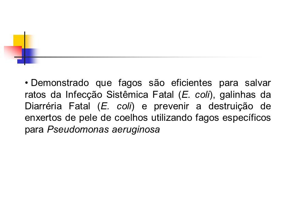 Demonstrado que fagos são eficientes para salvar ratos da Infecção Sistêmica Fatal (E. coli), galinhas da Diarréria Fatal (E. coli) e prevenir a destr