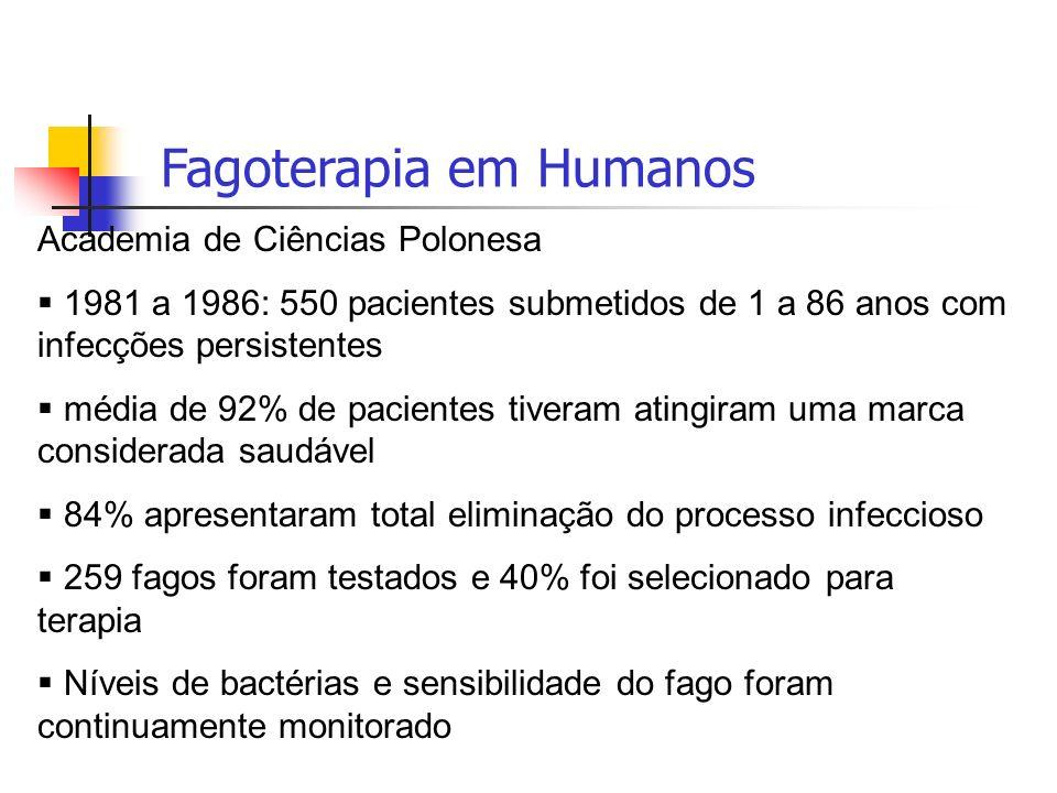 Fagoterapia em Humanos Academia de Ciências Polonesa 1981 a 1986: 550 pacientes submetidos de 1 a 86 anos com infecções persistentes média de 92% de p