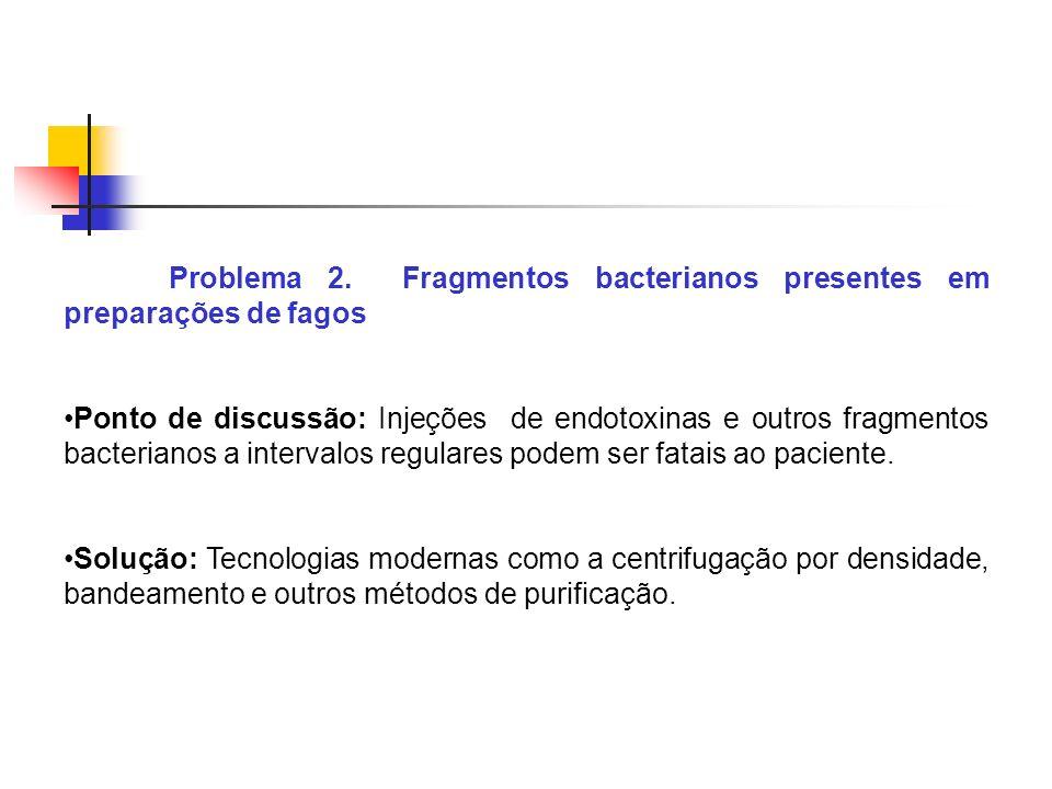 Problema 2. Fragmentos bacterianos presentes em preparações de fagos Ponto de discussão: Injeções de endotoxinas e outros fragmentos bacterianos a int