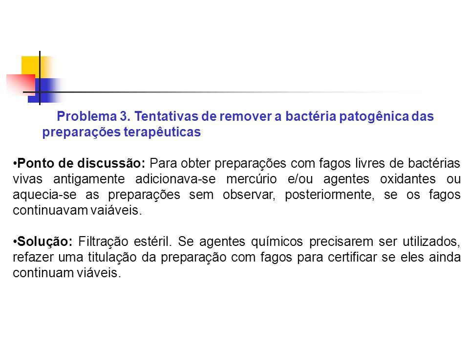 Problema 3. Tentativas de remover a bactéria patogênica das preparações terapêuticas Ponto de discussão: Para obter preparações com fagos livres de ba