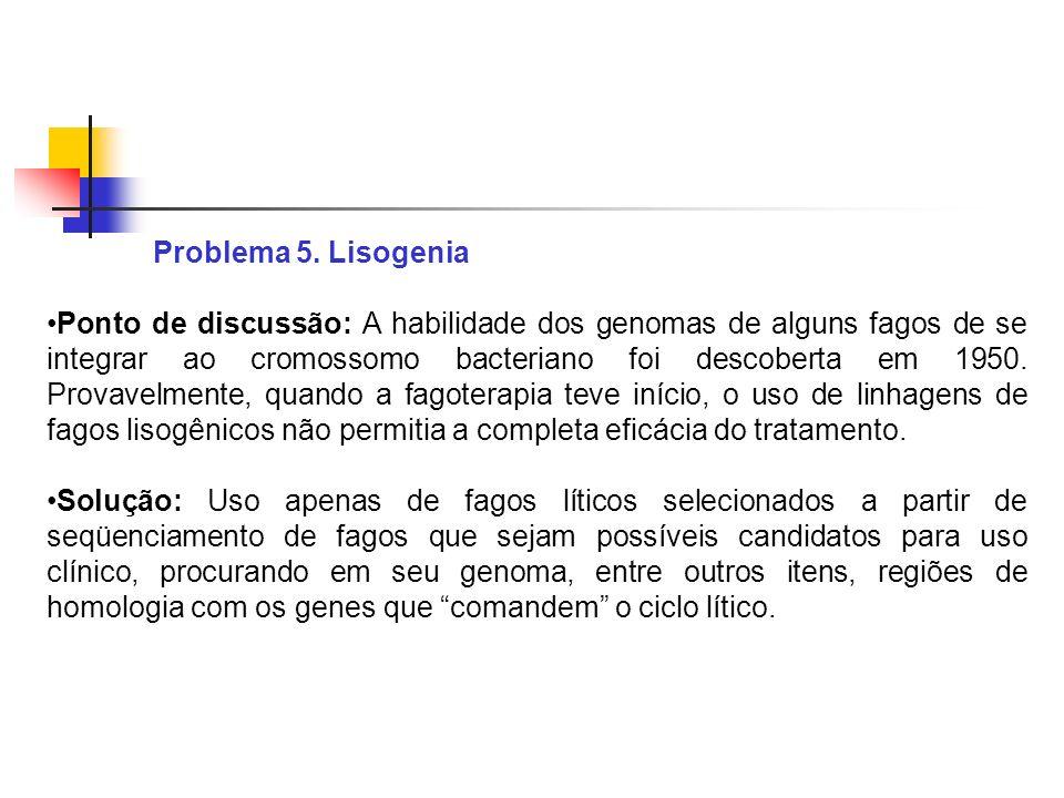 Problema 5. Lisogenia Ponto de discussão: A habilidade dos genomas de alguns fagos de se integrar ao cromossomo bacteriano foi descoberta em 1950. Pro