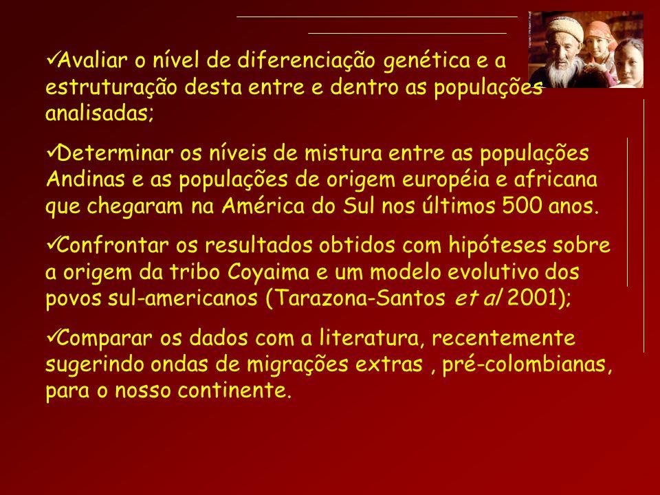 Avaliar o nível de diferenciação genética e a estruturação desta entre e dentro as populações analisadas; Determinar os níveis de mistura entre as pop