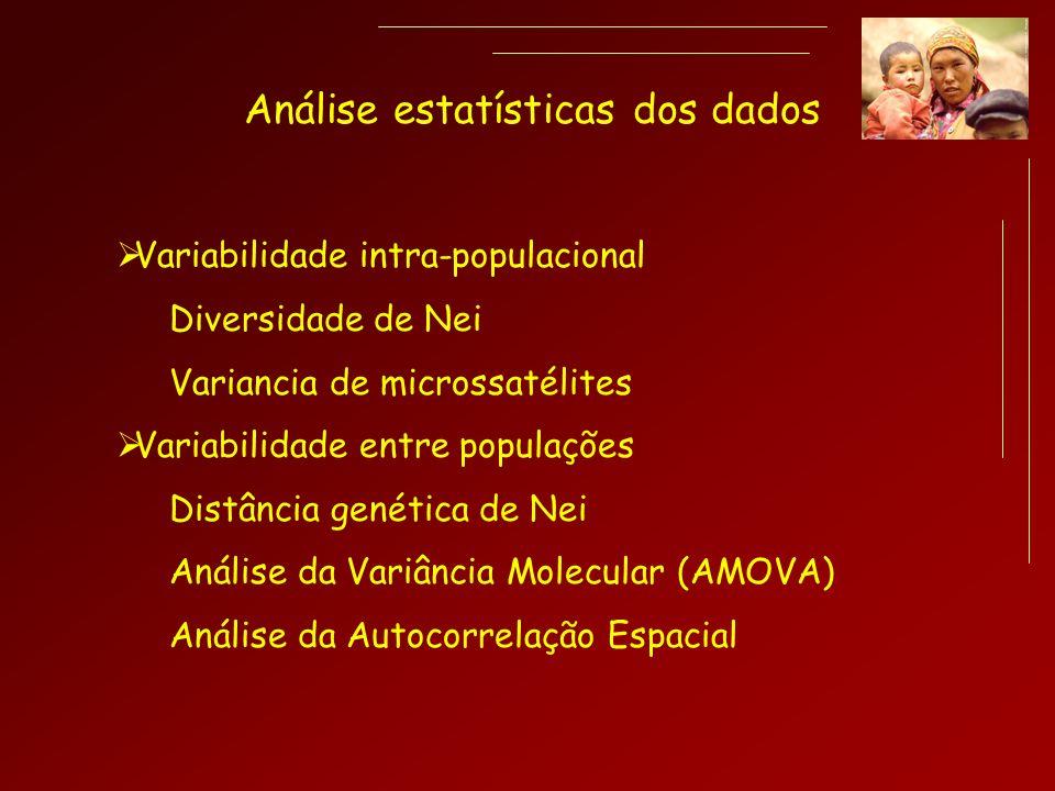Análise estatísticas dos dados Variabilidade intra-populacional Diversidade de Nei Variancia de microssatélites Variabilidade entre populações Distânc