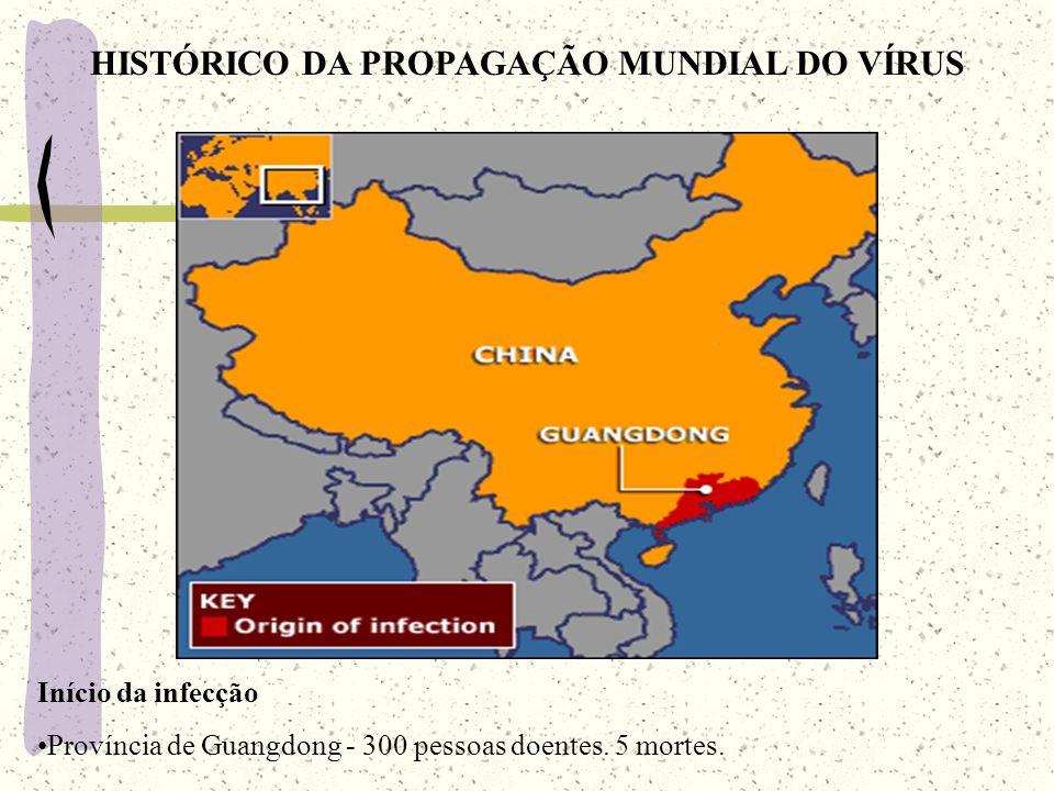 Primeiros casos Homem americano volta de Shangai em Março e morre após receber tratamento em Hanoi, no Vietnam, e em Hong Kong.