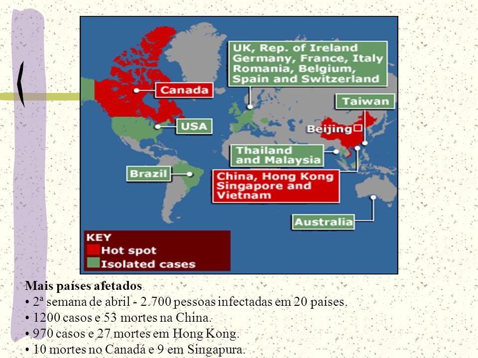 Vítimas Jovens Mais de 3000 casos e mais de 150 mortes relatados ao redor do mundo.