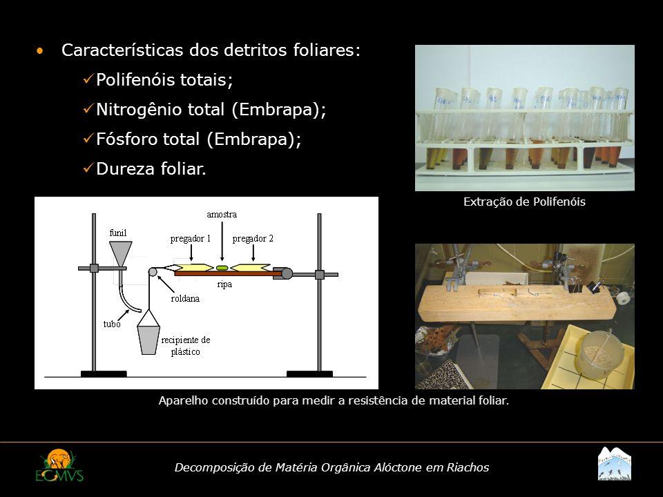 Decomposição de Matéria Orgânica Alóctone em Riachos Características dos detritos foliares: Polifenóis totais; Nitrogênio total (Embrapa); Fósforo tot