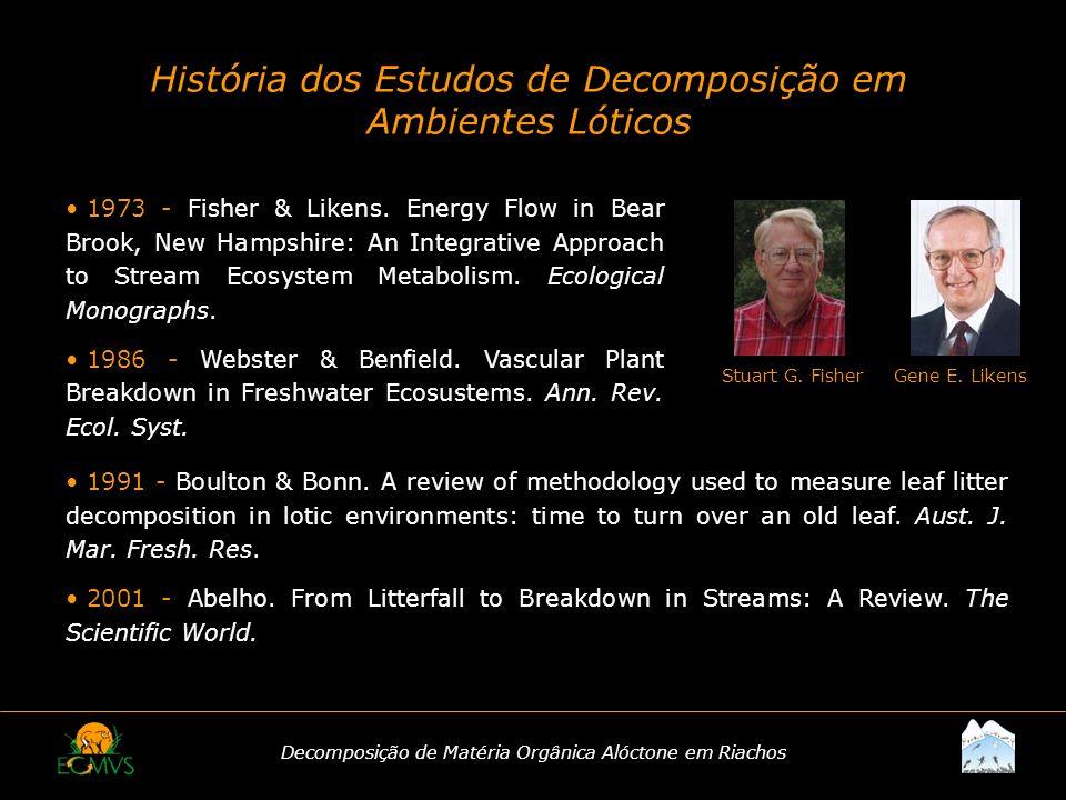 Decomposição de Matéria Orgânica Alóctone em Riachos História dos Estudos de Decomposição em Ambientes Lóticos Stuart G. FisherGene E. Likens 1973 - F