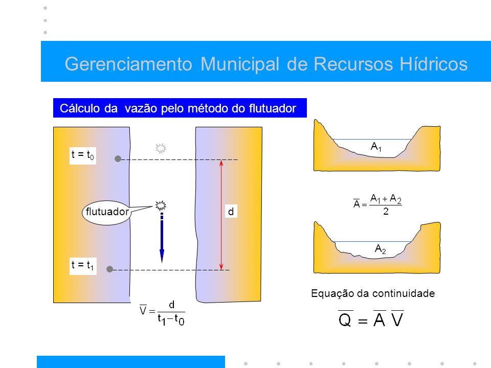 Gerenciamento Municipal de Recursos Hídricos Cálculo da vazão pelo método do flutuador d t = t 0 t = t 1 A1A1 A2A2 flutuador Equação da continuidade