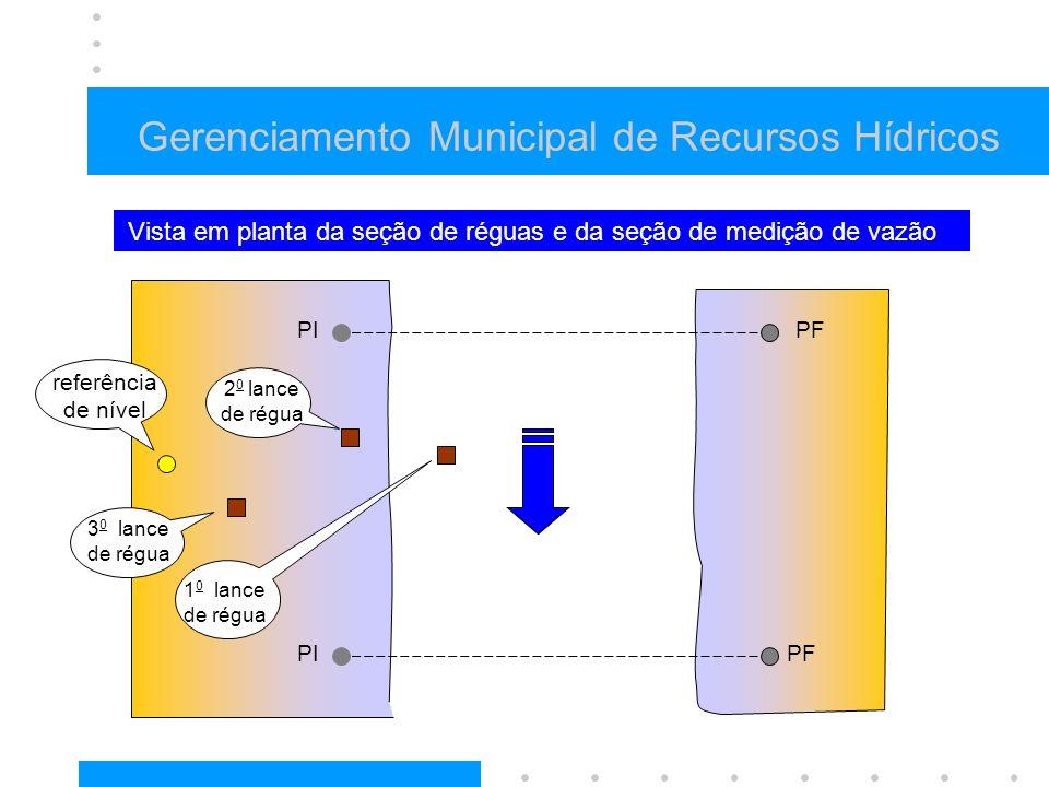 Gerenciamento Municipal de Recursos Hídricos referência de nível 3 0 lance de régua 2 0 lance de régua 1 0 lance de régua PIPF Vista em planta da seção de réguas e da seção de medição de vazão PFPI