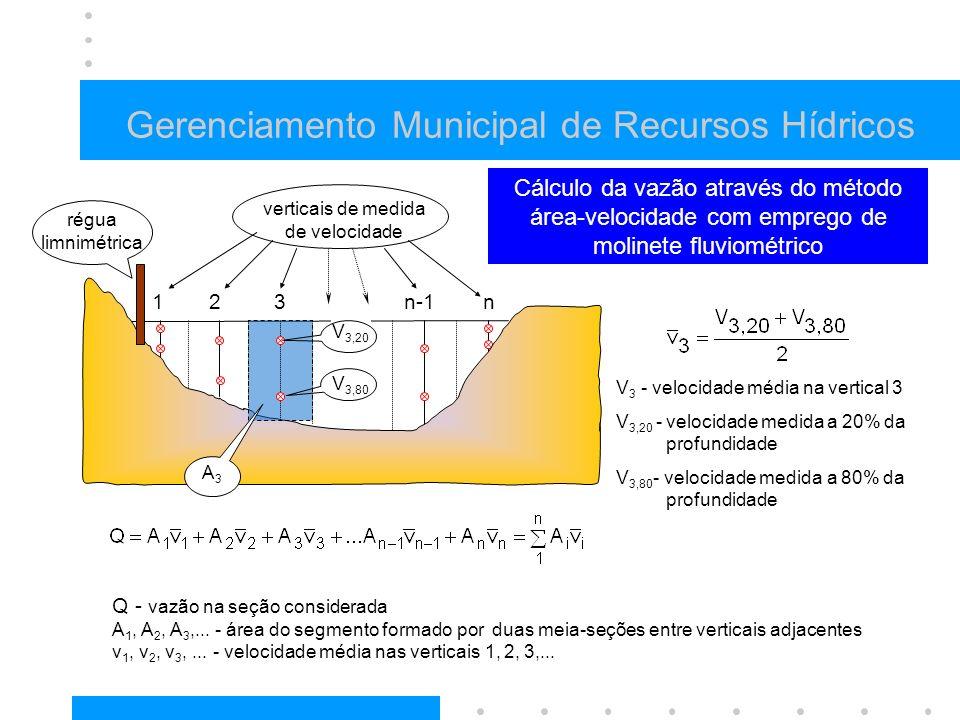 Gerenciamento Municipal de Recursos Hídricos Cálculo da vazão através do método área-velocidade com emprego de molinete fluviométrico 123nn-1 A2A2 V 3 - velocidade média na vertical 3 V 3,20 - velocidade medida a 20% da profundidade V 3,80 - velocidade medida a 80% da profundidade Q - vazão na seção considerada A 1, A 2, A 3,...
