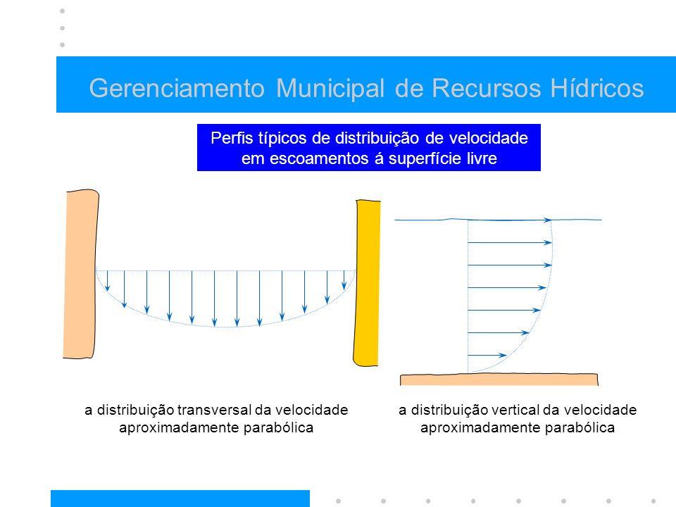 Gerenciamento Municipal de Recursos Hídricos Perfis típicos de distribuição de velocidade em escoamentos á superfície livre a distribuição transversal da velocidade aproximadamente parabólica a distribuição vertical da velocidade aproximadamente parabólica