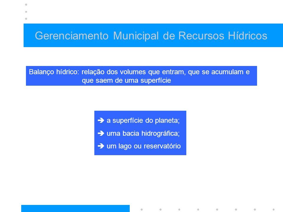 Gerenciamento Municipal de Recursos Hídricos Balanço hídrico: relação dos volumes que entram, que se acumulam e que saem de uma superfície a superfíci